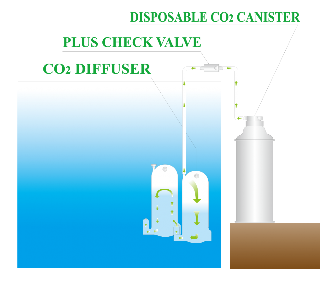 ISTA CO2 Diffuser Chamber 1