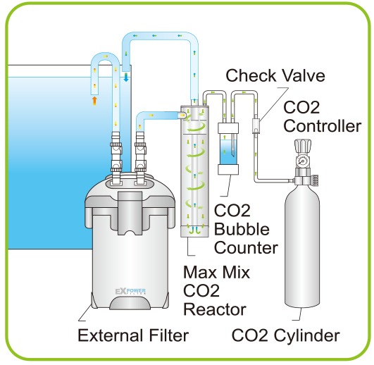 ISTA Max Mix CO2 Reactor 1