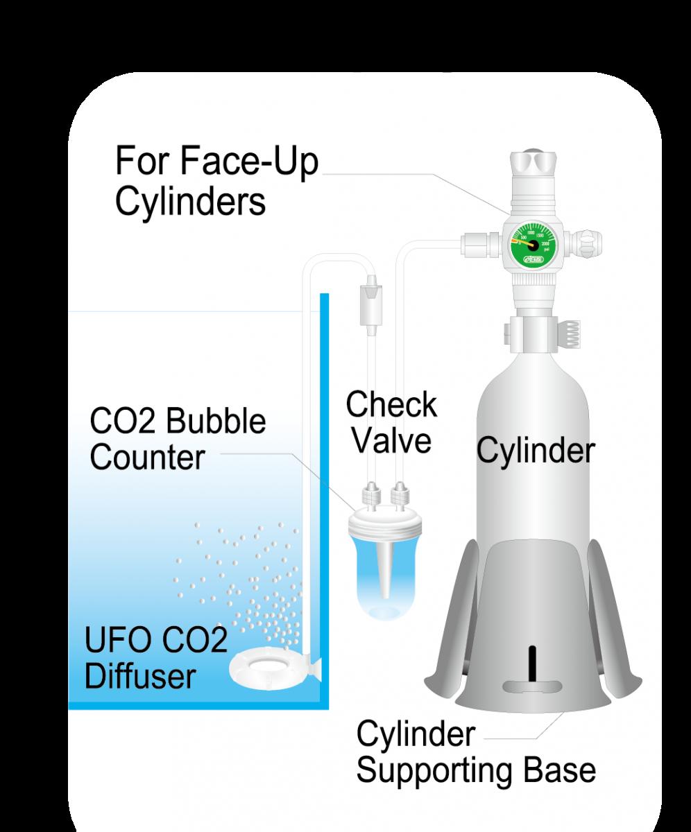 ISTA Single Gauge CO2 Controller 2