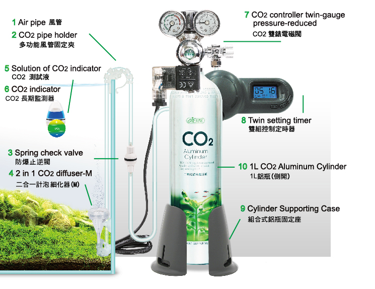 Co2 Bubble Counter Water Plant System 2 In 1 Co2 Diffuser