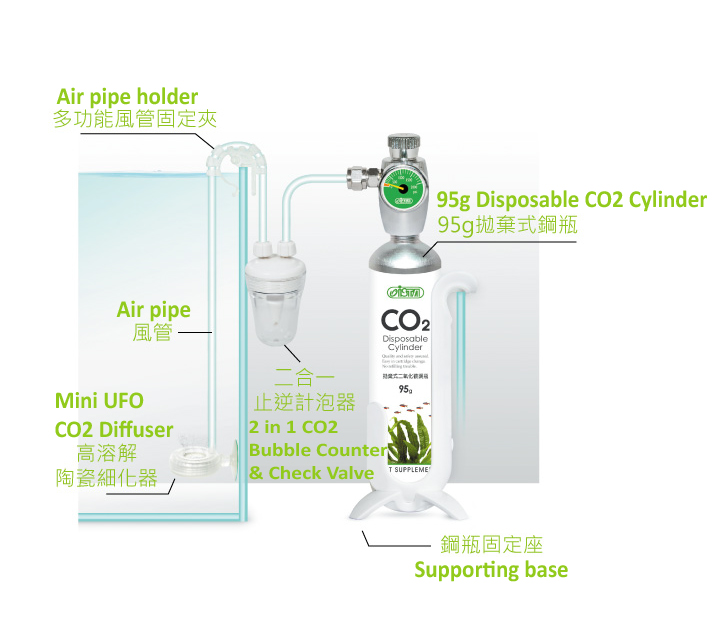 ISTA 95g CO2 Disposable Supply Set - Basic 1