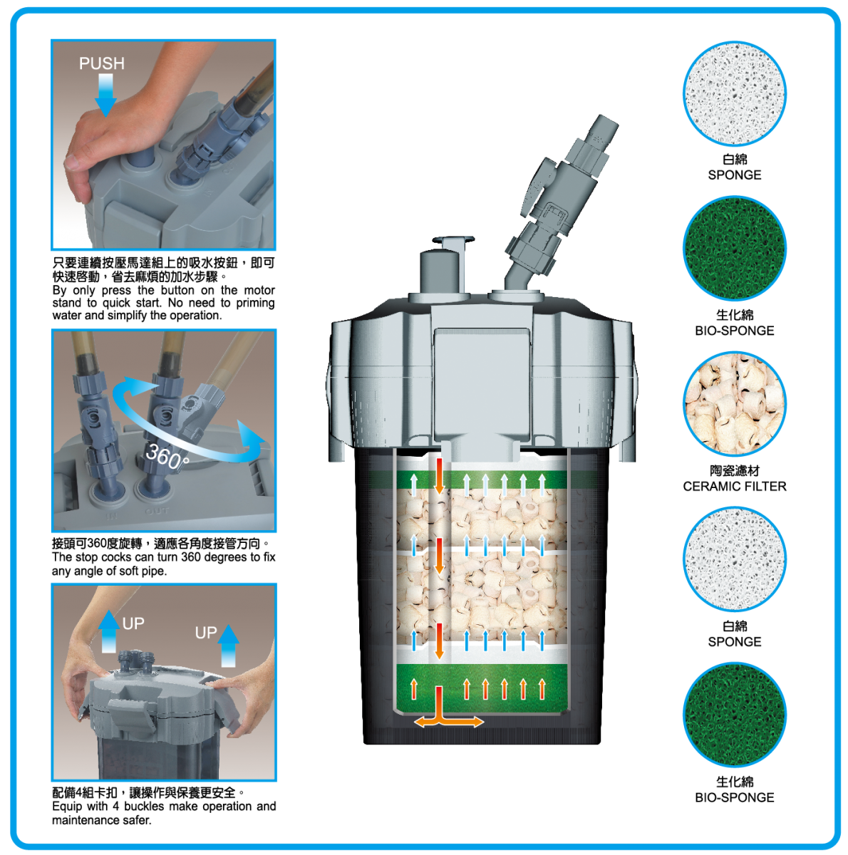 ISTA Canister Filter 1