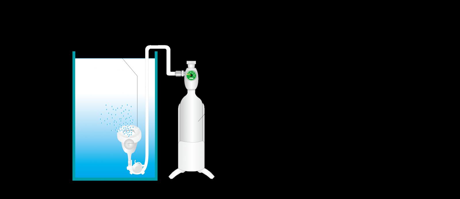 ISTA 88g Cartridge CO2 Supply Set 1