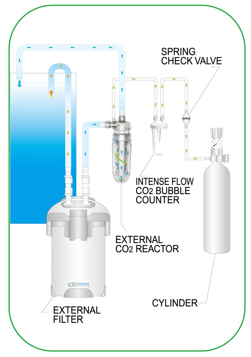 ISTA CO2 External Reactor 2